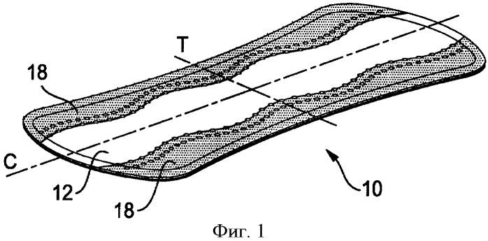 Женское гигиеническое изделие с волнообразными рисунками