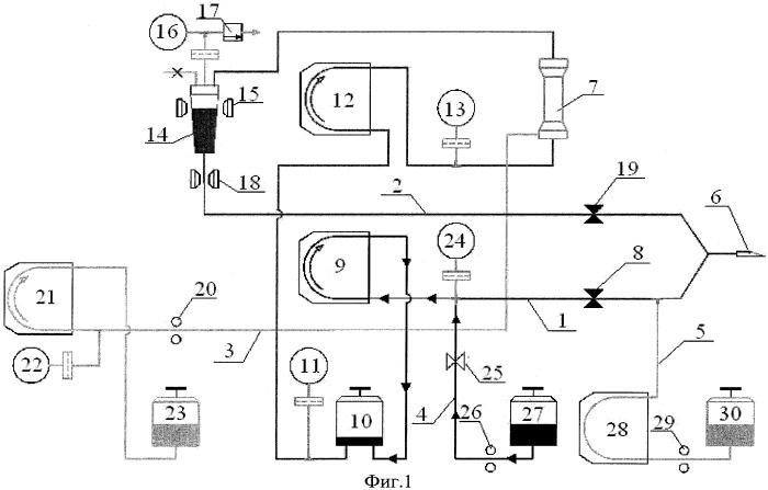 Аппарат для одноигольного плазмафереза