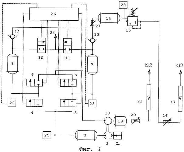 Устройство для создания гипоксических и гипероксических смесей