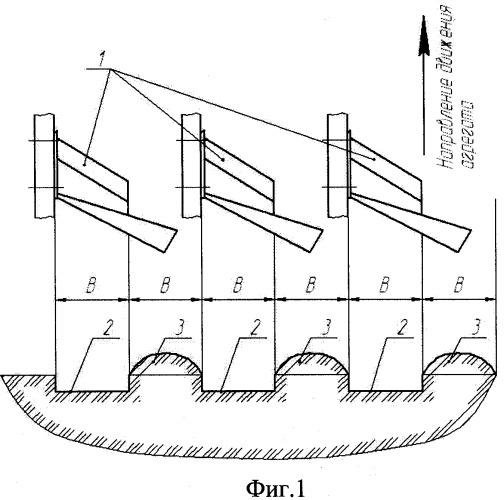 Способ создания и реконструкции противопожарных минерализованных полос
