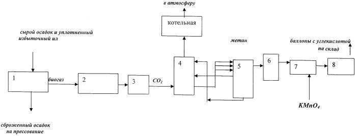Способ утилизации биогаза метантенков