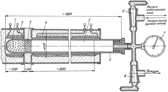 Способ инкапсуляции гранул углеродных сорбентов пленкой фторопласта