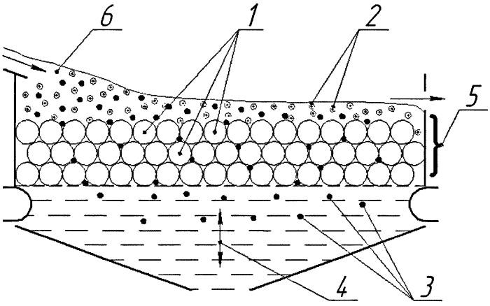 Элемент искусственной постели для отсадочной машины