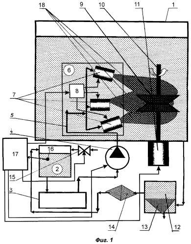 Способ гидрокавитационной очистки деталей и устройство для его осуществления