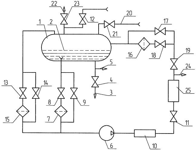 Стенд для промывки изделий газожидкостным потоком