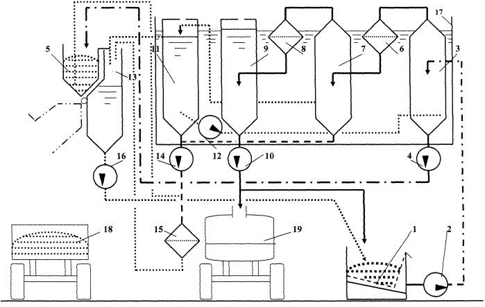 Устройство для очистки нефтезагрязненного грунта от нефти и нефтепродуктов
