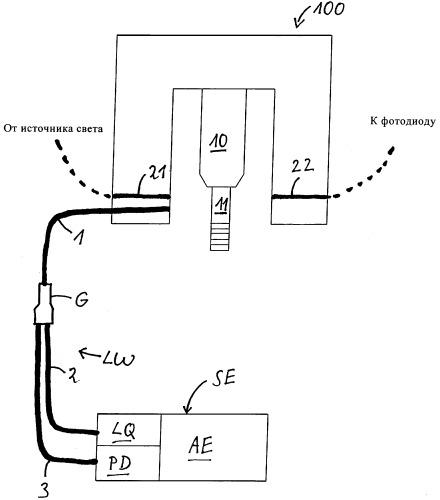 Способ идентификации заклепок, а также устройство для осуществления этого способа