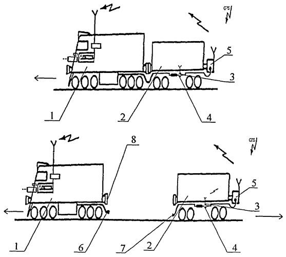 Способ и система для испытания тормозного оборудования вагонов