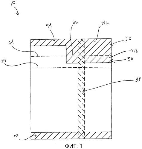 Упаковочное изделие, изделие с упакованным пищевым продуктом, способ и устройство для его производства