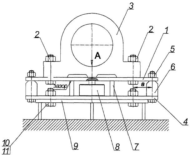 Модуль для измерения нагрузки на опору барабана мостового крана