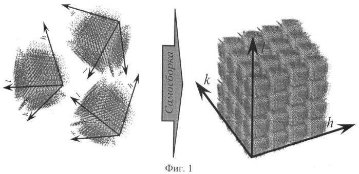 Сверхрешетка нанокристаллов со скоррелированными кристаллографическими осями и способ ее изготовления