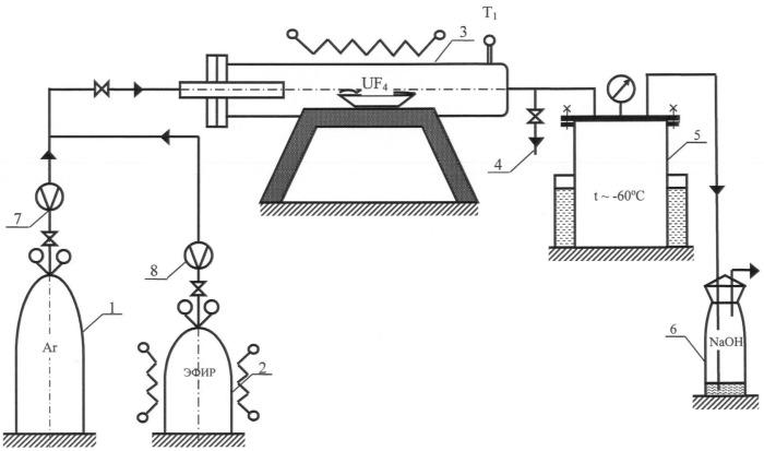 Способ получения окислов урана из тетрафторида урана
