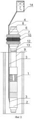 Способ подготовки к работе скважинного насосного оборудования гарипова