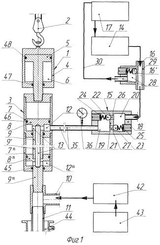 Устройство для освобождения колонны труб из скважины