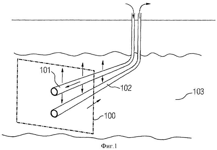 Способ и устройство для добычи из подземного месторождения углеводородсодержащего вещества со снижением его вязкости