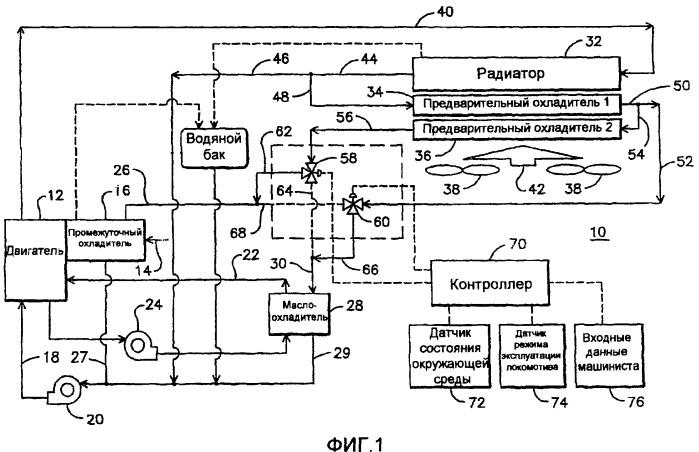 Единая система охлаждения и управления для дизельных двигателей