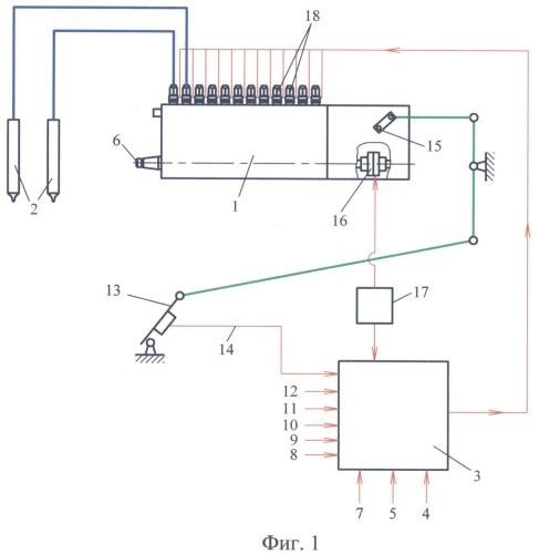 Топливная система двигателя внутреннего сгорания