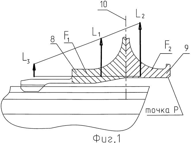 Турбокомпрессор газотурбинного двигателя