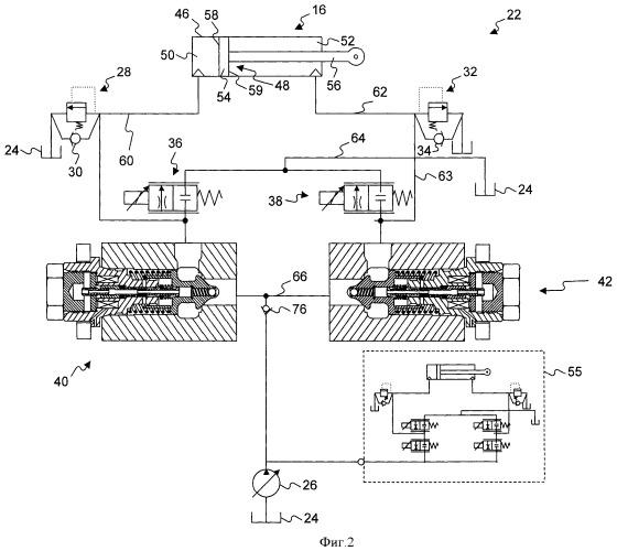 Электрогидравлический регулятор потока с интегральным регулированием расхода
