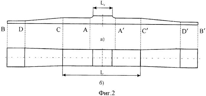 Рессорный лист комбинированного профиля (варианты) и рессора (варианты) с его использованием