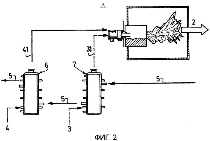 Способ обеспечения горения в печи и способ преобразования печи, функционирующей при горении воздуха, в печь, функционирующую частично или полностью при кислородном горении