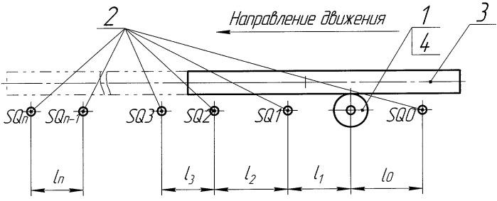 Способ определения длины движущихся изделий