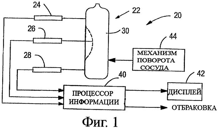 Способ и устройство для контроля контура боковой стенки сосуда