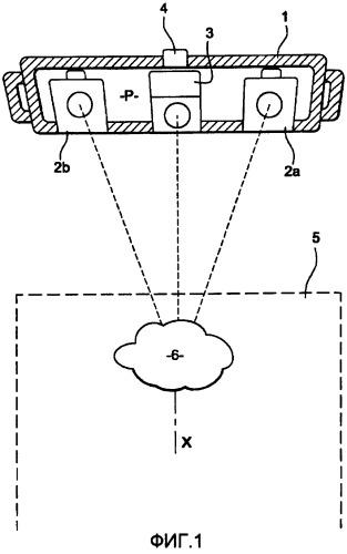 Способ измерения дефекта формы панели конструкции летательного аппарата и система для применения этого способа