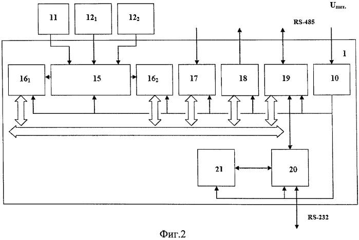 Устройство управления и защиты присоединений переменного тока системы тягового электроснабжения и система управления тяговой подстанцией с использованием устройств управления и защиты присоединений переменного тока