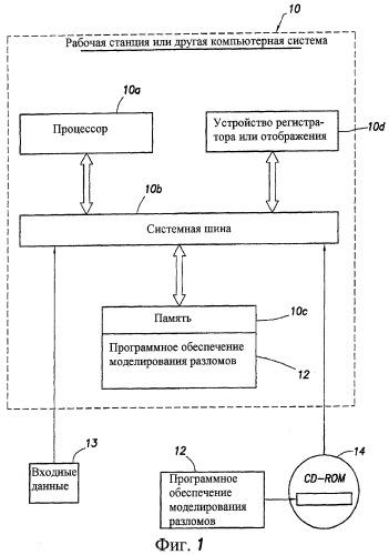 Способ для интерактивной автоматической обработки моделирования разломов, включающий в себя способ для интеллектуального распознавания взаимосвязей разлом-разлом