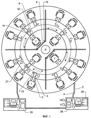 Поливариантная обучающая система синергетического тренингового устройства