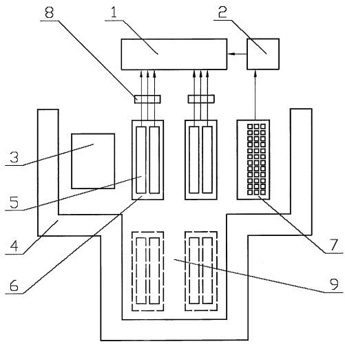 Гамма-установка для радиационной обработки объектов
