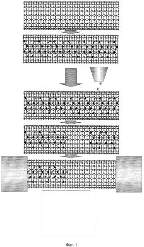 Диод на основе одностенной углеродной нанотрубки и способ его изготовления
