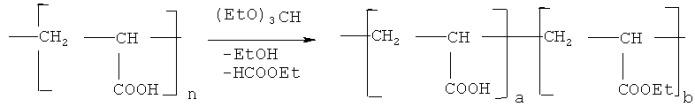 Устойчивая суспензия изопропанольного шликера на поливинилбутиральной связке из нанопорошка с добавлением дисперсанта (варианты) и способ его получения
