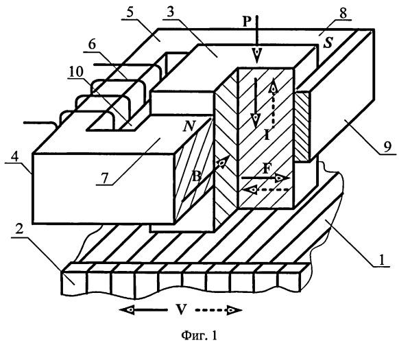 Щеточно-коллекторный узел электрической машины