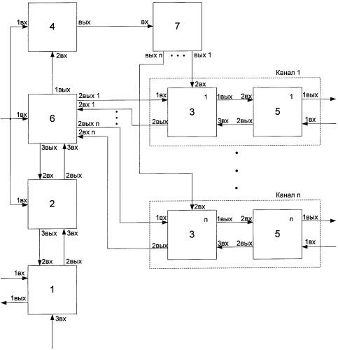 Многоканальный твердотельный контроллер нагрузки