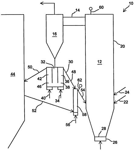 Способ и установка для регулирования температуры псевдоожиженного слоя