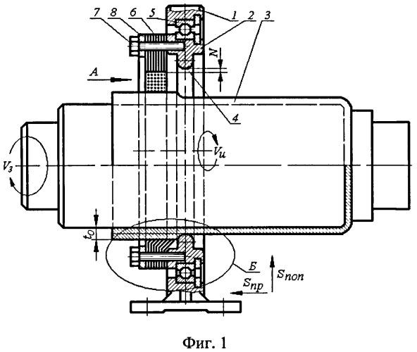 Способ давильной охватывающей обработки инструментом-кольцом