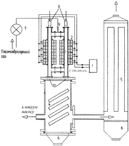 Способ получения нанопорошка с использованием индукционного разряда трансформаторного типа низкого давления и установка для его осуществления