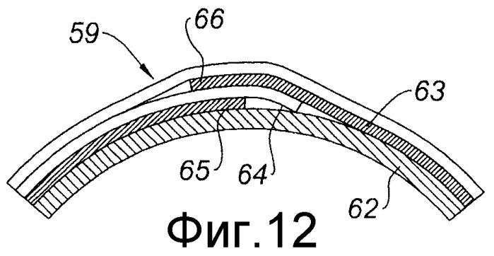Процесс изготовления наматываемой вставки из нитей с покрытием