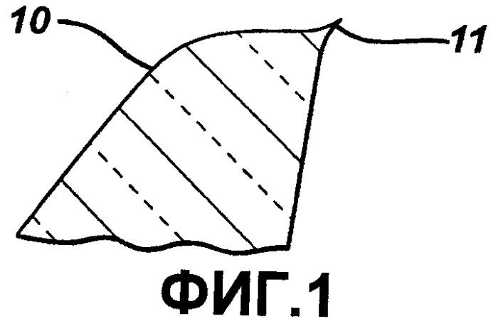 Пресс-формы, используемые для изготовления контактных линз