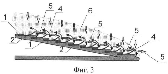 Способ формирования подъемной силы и устройство для его осуществления