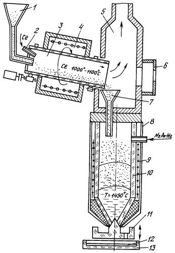 Способ и установка для очистки кремния
