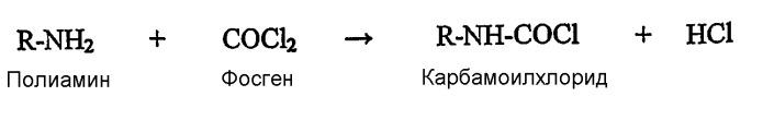 Процесс получения полиизоцианатов дифенилметанового ряда