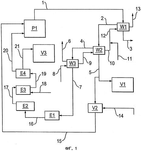 Рекуперация этилена и винилацетата из потока остаточного газа, образующегося в процессе получения сополимера сложного винилового эфира и этилена