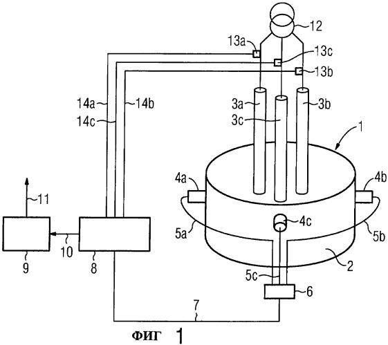 Способ определения по меньшей мере одного параметра состояния дуговой электропечи и дуговая электропечь