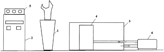 Способ термической обработки деталей автосцепки