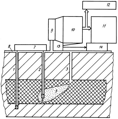 Способ газификации углеводородов для получения электроэнергии и углеродных наноматериалов