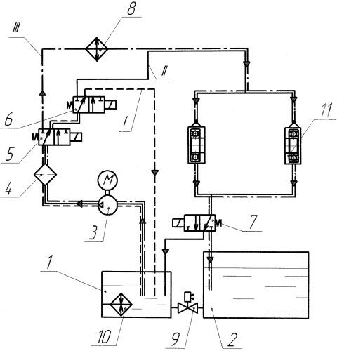 Система смазки двигателя