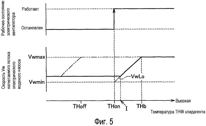 Охлаждающее устройство и способ охлаждения двигателя внутреннего сгорания